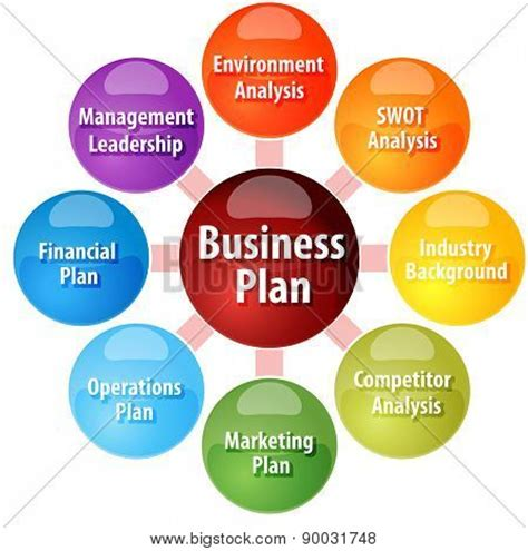 BUSINESS PLAN FOR LARGE FORMAT PRINTING PRESS